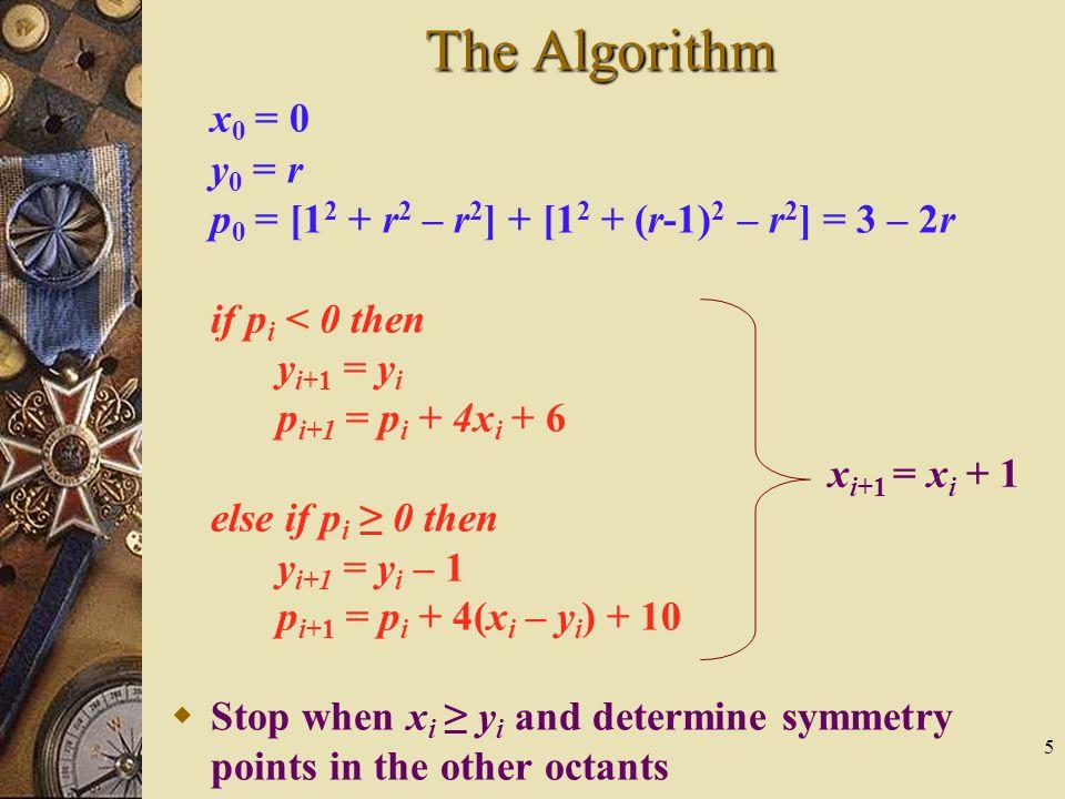 The Algorithm x0 = 0. y0 = r. p0 = [12 + r2 – r2] + [12 + (r-1)2 – r2] = 3 – 2r. if pi < 0 then.